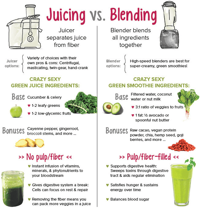 juicer-vs-blender-infographic